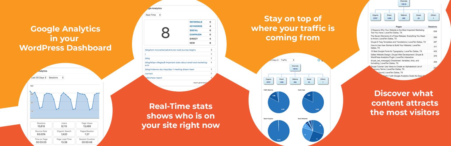 Google Analytics dashboard voor WordPress